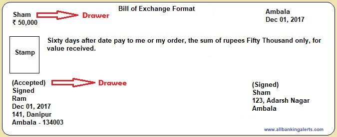 Bill of Exchange Format