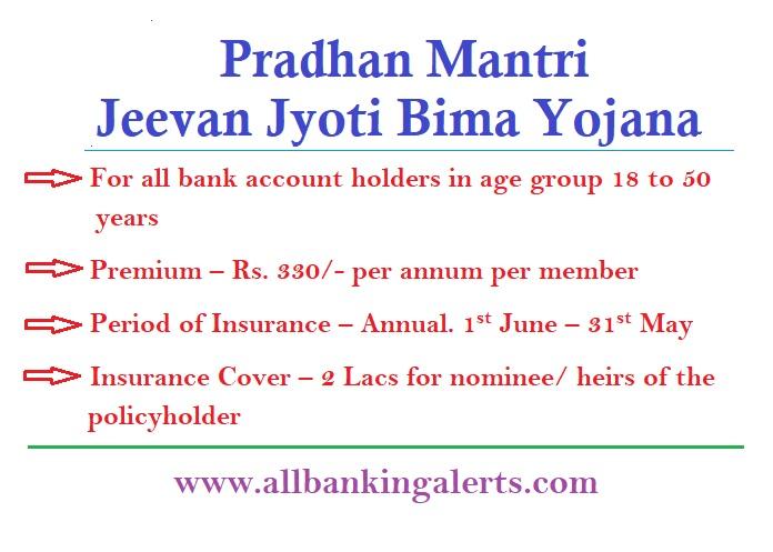 PMJJBY Eligibility, Premium, Insurance Cover, Period