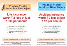 Difference between PMSBY and PMJJBY Insurance Schemes