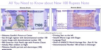 New 100 Rupee Note Design, Size, Color, Security Features - All You Need to Know