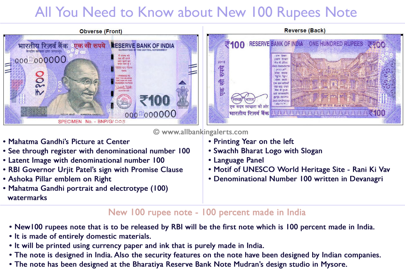 New 100 Rupees Note Design, Color, Features - All You Need