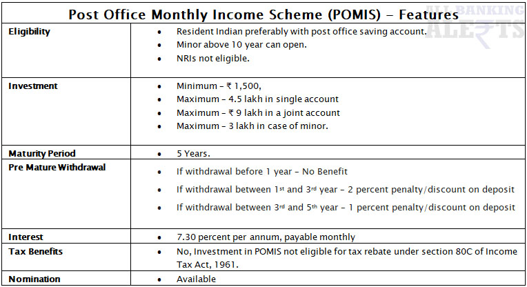 POMIS Eligibility, Investment, Maturity Period Features