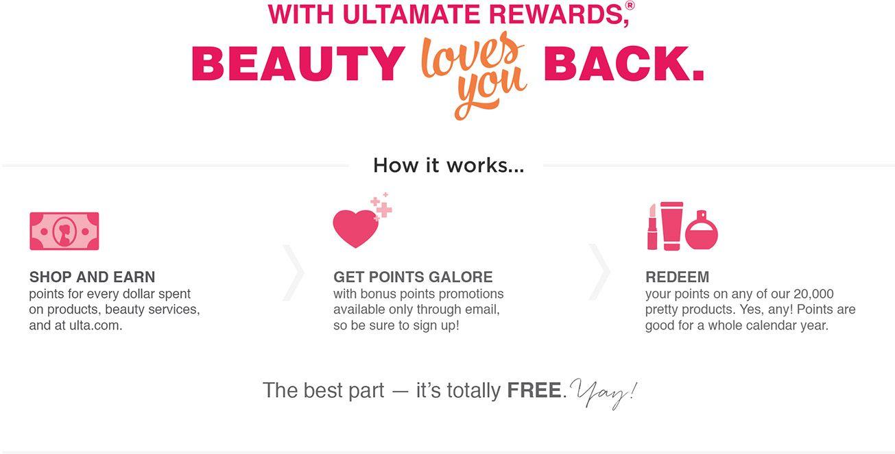 Ultamate Rewards Program | How it Works
