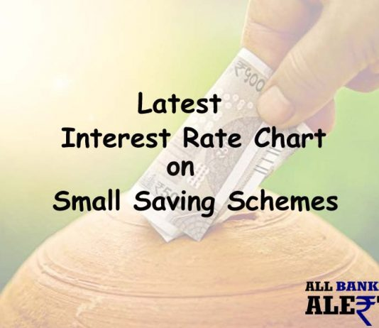 Latest Interest Rate Chart on Small Saving Schemes April 1, 2020