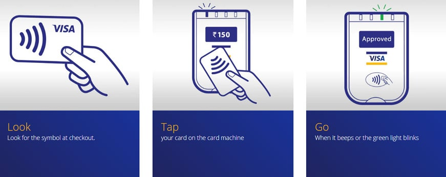 Make Contactless Payment with Visa payWave Tap to Pay